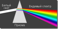 tut_colormgt_prism